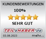 Kundenbewertungen von kuehler-rath auf TEILeHABER.de
