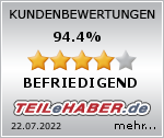 Kundenbewertungen von hbuchner auf TEILeHABER.de
